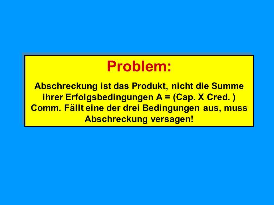 Problem: Abschreckung ist das Produkt, nicht die Summe ihrer Erfolgsbedingungen A = (Cap.