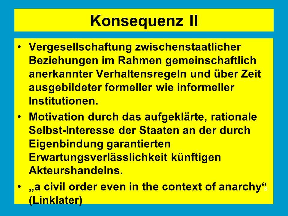 Konsequenz II Vergesellschaftung zwischenstaatlicher Beziehungen im Rahmen gemeinschaftlich anerkannter Verhaltensregeln und über Zeit ausgebildeter formeller wie informeller Institutionen.