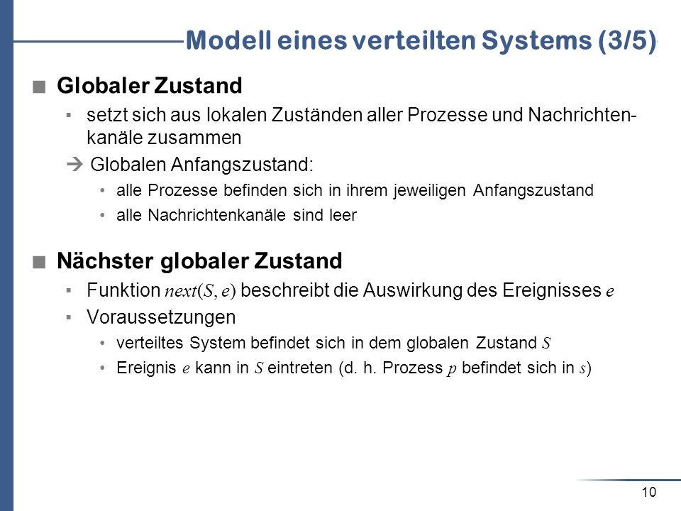 10 Modell eines verteilten Systems (3/5) Globaler Zustand setzt sich aus lokalen Zuständen aller Prozesse und Nachrichten- kanäle zusammen Globalen An