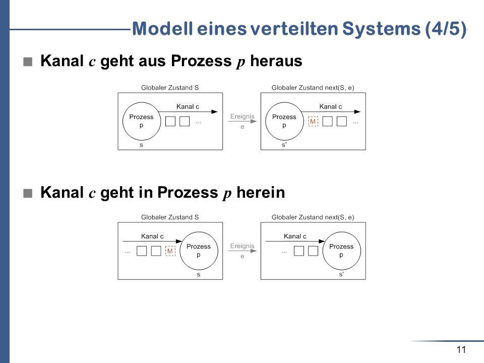 11 Modell eines verteilten Systems (4/5) Kanal c geht aus Prozess p heraus Kanal c geht in Prozess p herein