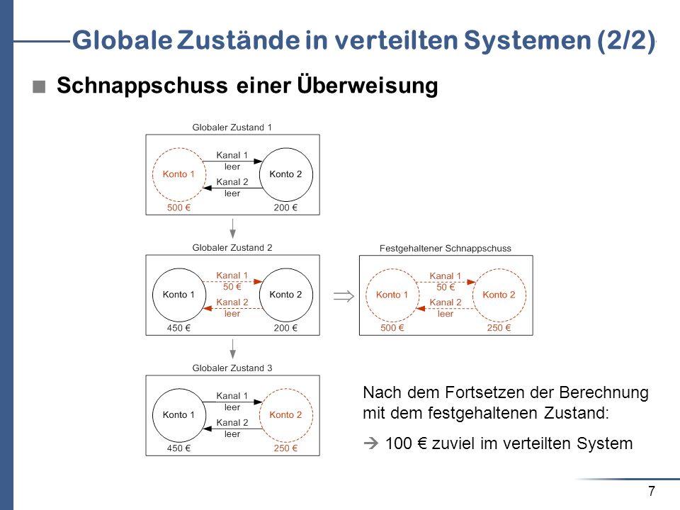8 Modell eines verteilten Systems (1/5) Bestandteile eines verteilten Systems Prozesse (Anzahl begrenzt) Nachrichtenkanäle zwischen Prozessen (Anzahl begrenzt) gerichtet (Übertragung nur in eine Richtung möglich) Nachrichtenpuffer ist unbegrenzt Empfangsreihenfolge entspricht Absendereihenfolge (FiFo) Lokale Zustände Prozess besitzt einen Anfangszustand { Anfangszustand } { alle eingetretenen Ereignisse } Nachrichtenkanal zu Beginn einer verteilten Berechnung leer { seit Beginn verschickte Nachrichten } \ { bereits empfangene Nachrichten }