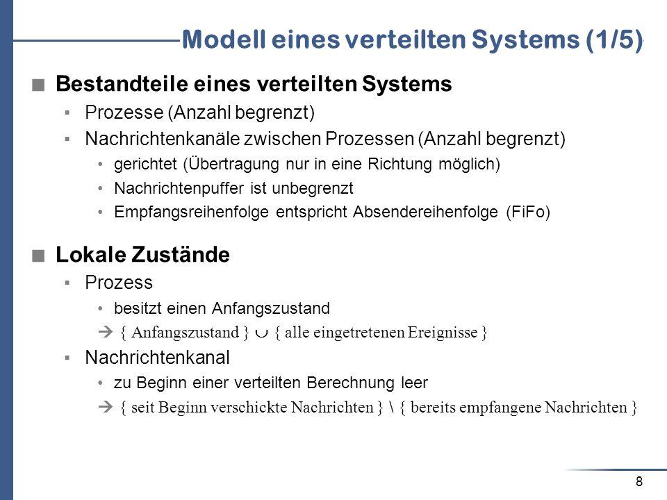 8 Modell eines verteilten Systems (1/5) Bestandteile eines verteilten Systems Prozesse (Anzahl begrenzt) Nachrichtenkanäle zwischen Prozessen (Anzahl