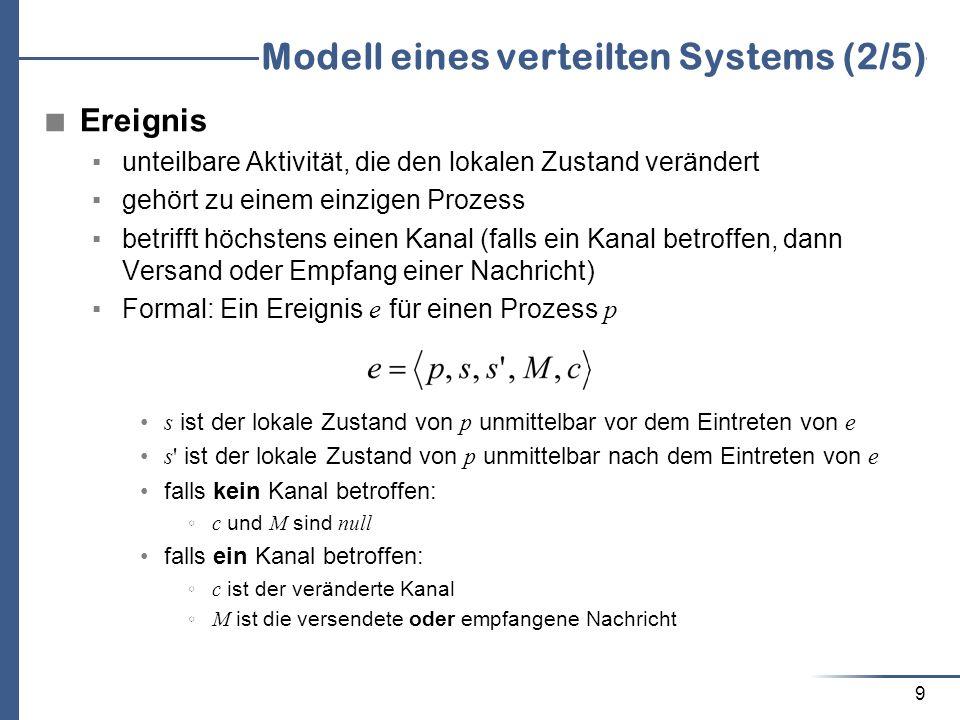 9 Modell eines verteilten Systems (2/5) Ereignis unteilbare Aktivität, die den lokalen Zustand verändert gehört zu einem einzigen Prozess betrifft höc