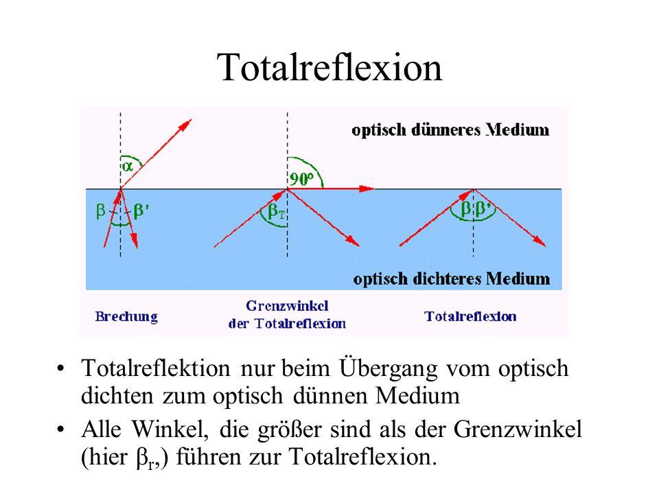 Totalreflexion Totalreflektion nur beim Übergang vom optisch dichten zum optisch dünnen Medium Alle Winkel, die größer sind als der Grenzwinkel (hier