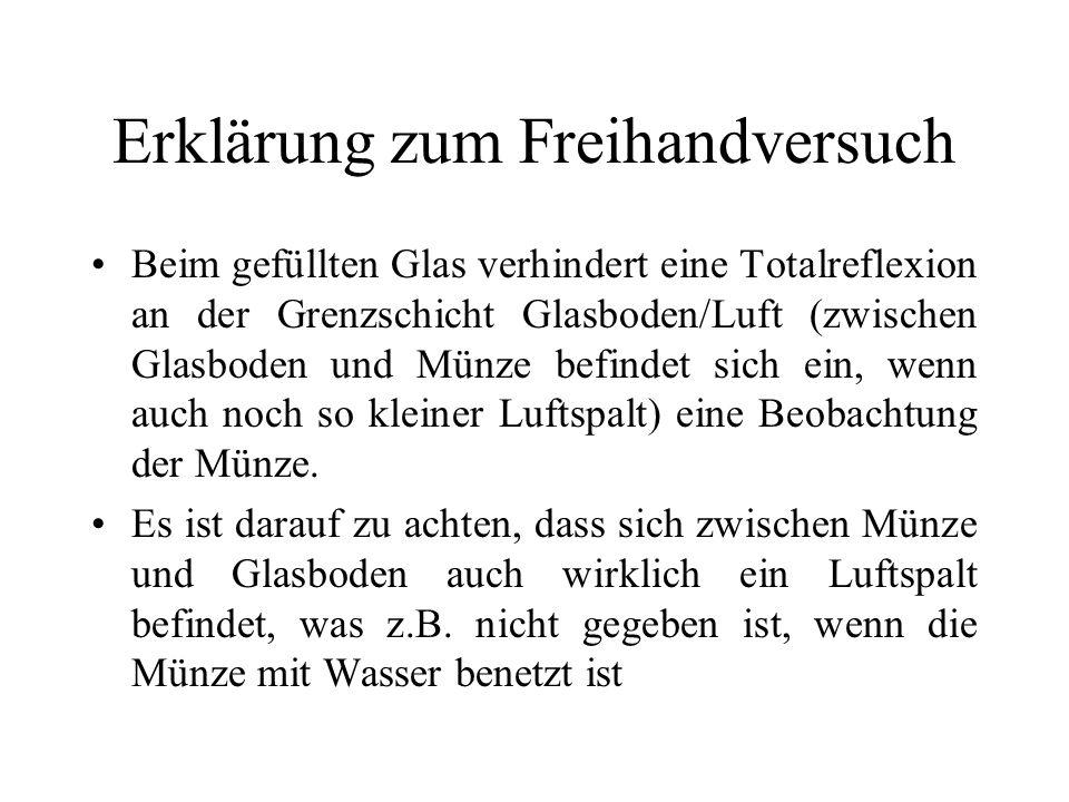 Erklärung zum Freihandversuch Beim gefüllten Glas verhindert eine Totalreflexion an der Grenzschicht Glasboden/Luft (zwischen Glasboden und Münze befi