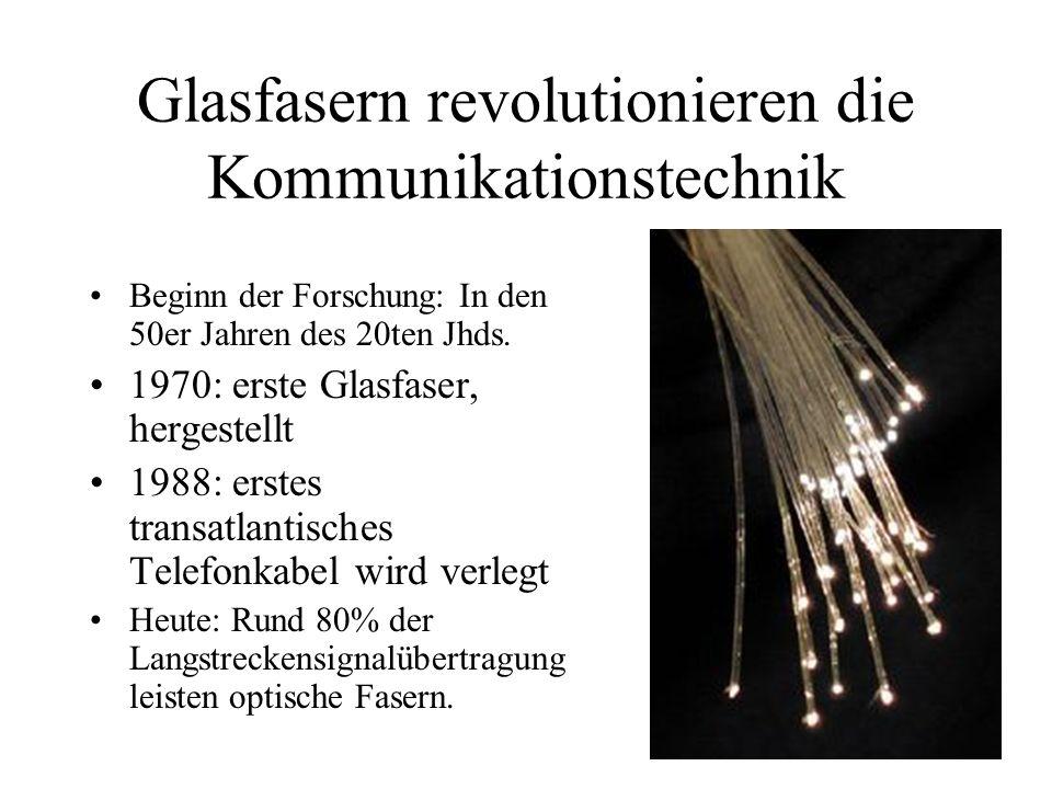 Glasfasern revolutionieren die Kommunikationstechnik Beginn der Forschung: In den 50er Jahren des 20ten Jhds. 1970: erste Glasfaser, hergestellt 1988: