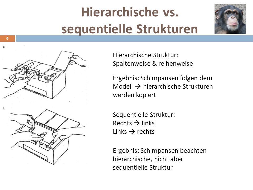 Hierarchische vs. sequentielle Strukturen Die keyway fruit Ergebnis: Kinder imitieren einzelne Schritte, unabhängig von der Bedingung Kinder scheinen