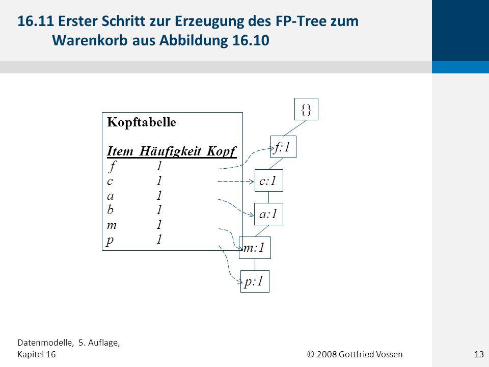 © 2008 Gottfried Vossen {} f:1 c:1 a:1 m:1 p:1 Kopftabelle Item Häufigkeit Kopf f1 c1 a1 b1 m1 p1 16.11 Erster Schritt zur Erzeugung des FP-Tree zum W