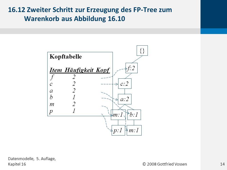 © 2008 Gottfried Vossen {} f:2 c:2 a:2 b:1m:1 p:1m:1 Kopftabelle Item Häufigkeit Kopf f2 c2 a2 b1 m2 p1 16.12 Zweiter Schritt zur Erzeugung des FP-Tre