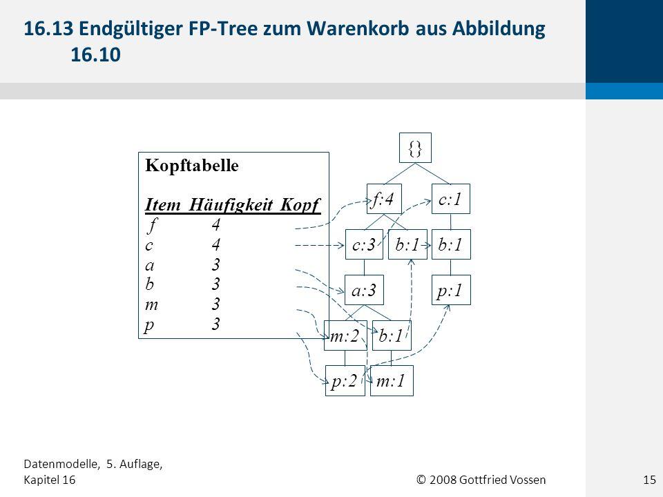 © 2008 Gottfried Vossen {} f:4c:1 b:1 p:1 b:1c:3 a:3 b:1m:2 p:2m:1 Kopftabelle Item Häufigkeit Kopf f4 c4 a3 b3 m3 p3 16.13 Endgültiger FP-Tree zum Wa