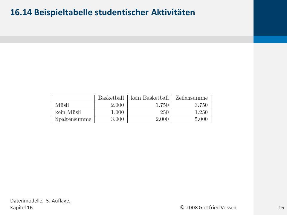 © 2008 Gottfried Vossen 16.14 Beispieltabelle studentischer Aktivitäten 16 Datenmodelle, 5. Auflage, Kapitel 16