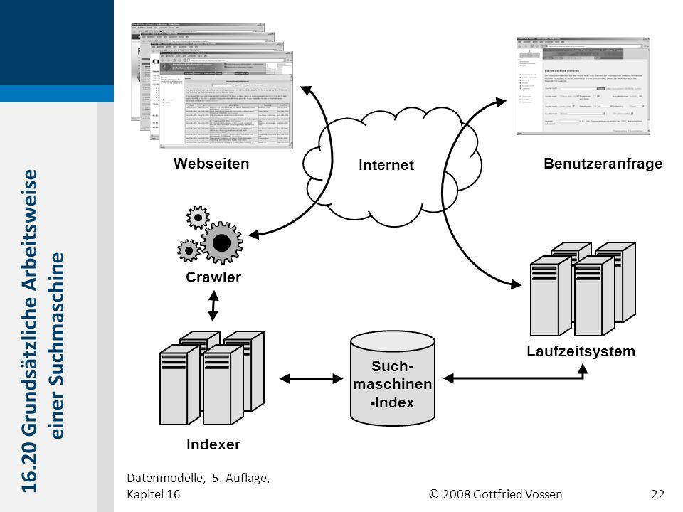 © 2008 Gottfried Vossen Such- maschinen -Index Benutzeranfrage Indexer Laufzeitsystem Crawler Internet Webseiten 16.20 Grundsätzliche Arbeitsweise ein