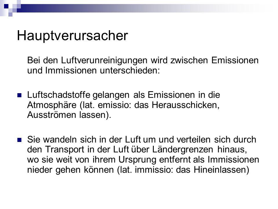 Hauptverursacher Bei den Luftverunreinigungen wird zwischen Emissionen und Immissionen unterschieden: Luftschadstoffe gelangen als Emissionen in die A