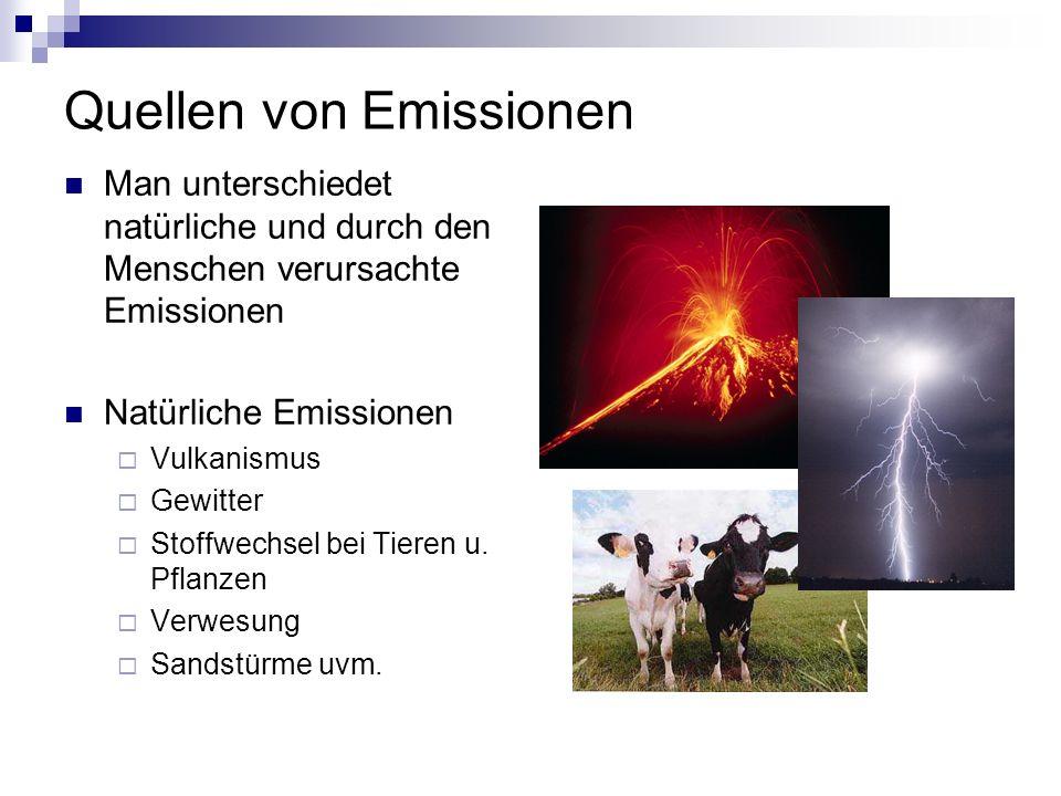 Quellen von Emissionen Man unterschiedet natürliche und durch den Menschen verursachte Emissionen Natürliche Emissionen Vulkanismus Gewitter Stoffwech