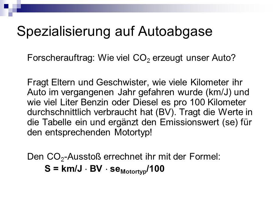 Spezialisierung auf Autoabgase Forscherauftrag: Wie viel CO 2 erzeugt unser Auto? Fragt Eltern und Geschwister, wie viele Kilometer ihr Auto im vergan