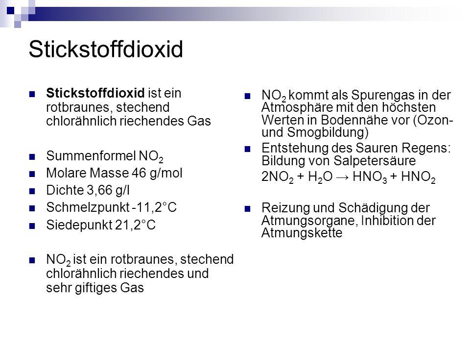 Stickstoffdioxid Stickstoffdioxid ist ein rotbraunes, stechend chlorähnlich riechendes Gas Summenformel NO 2 Molare Masse 46 g/mol Dichte 3,66 g/l Sch