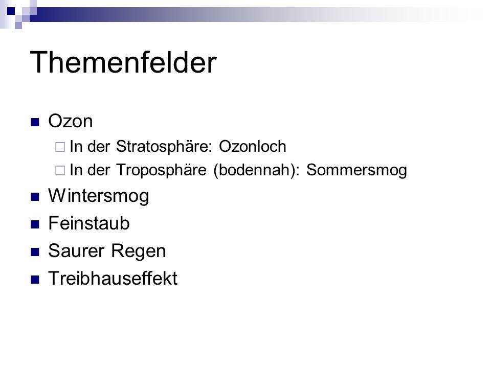 Themenfelder Ozon In der Stratosphäre: Ozonloch In der Troposphäre (bodennah): Sommersmog Wintersmog Feinstaub Saurer Regen Treibhauseffekt