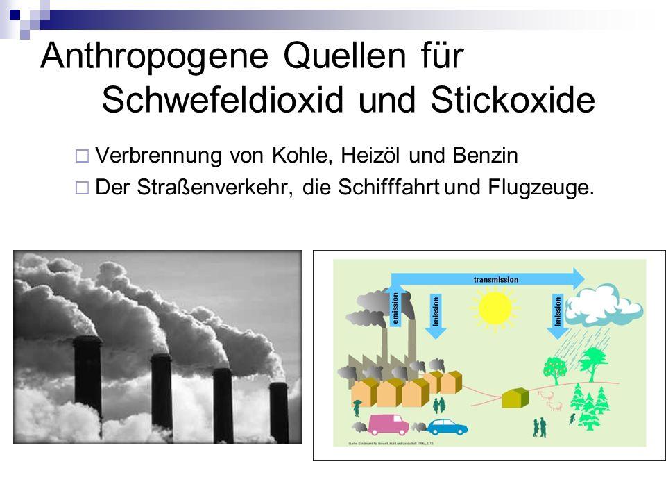 Anthropogene Quellen für Schwefeldioxid und Stickoxide Verbrennung von Kohle, Heizöl und Benzin Der Straßenverkehr, die Schifffahrt und Flugzeuge.