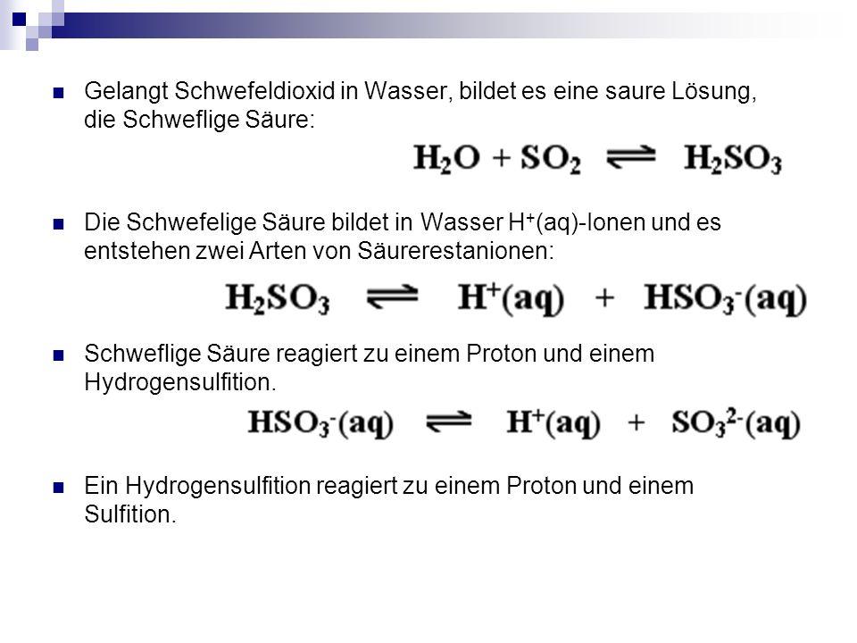 Gelangt Schwefeldioxid in Wasser, bildet es eine saure Lösung, die Schweflige Säure: Die Schwefelige Säure bildet in Wasser H + (aq)-Ionen und es ents