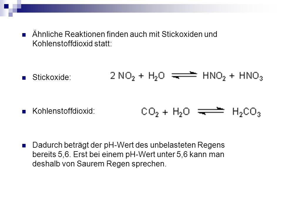 Ähnliche Reaktionen finden auch mit Stickoxiden und Kohlenstoffdioxid statt: Stickoxide: Kohlenstoffdioxid: Dadurch beträgt der pH-Wert des unbelastet