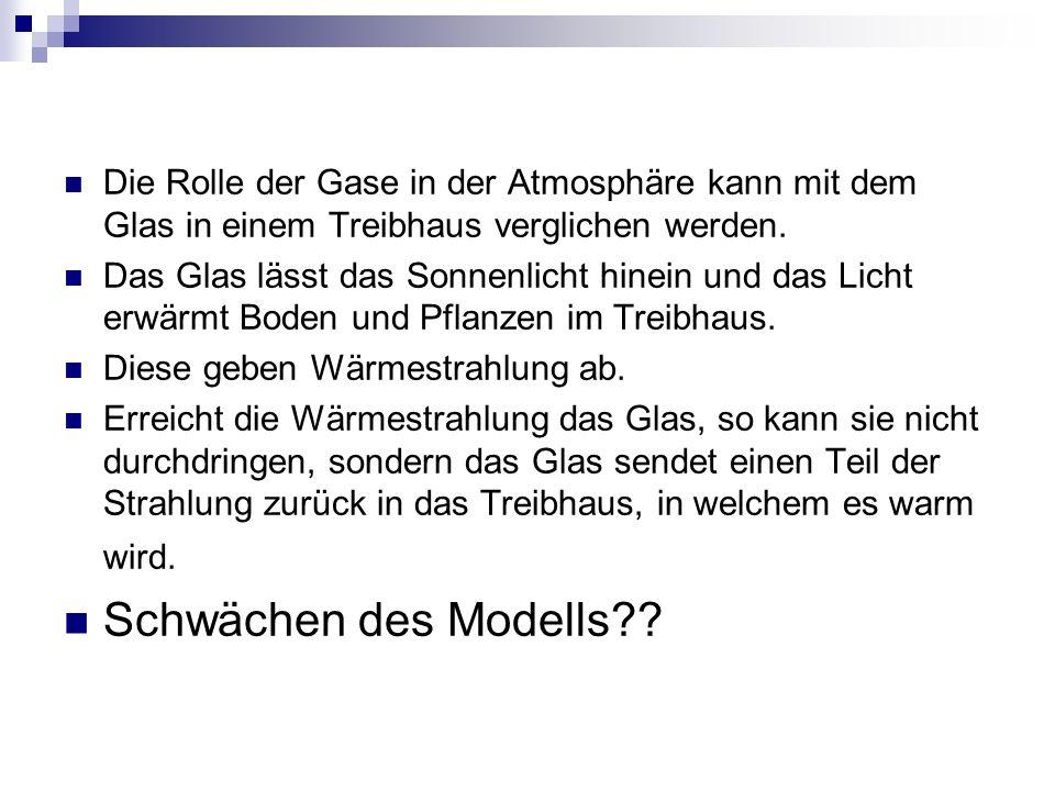 Die Rolle der Gase in der Atmosphäre kann mit dem Glas in einem Treibhaus verglichen werden. Das Glas lässt das Sonnenlicht hinein und das Licht erwär