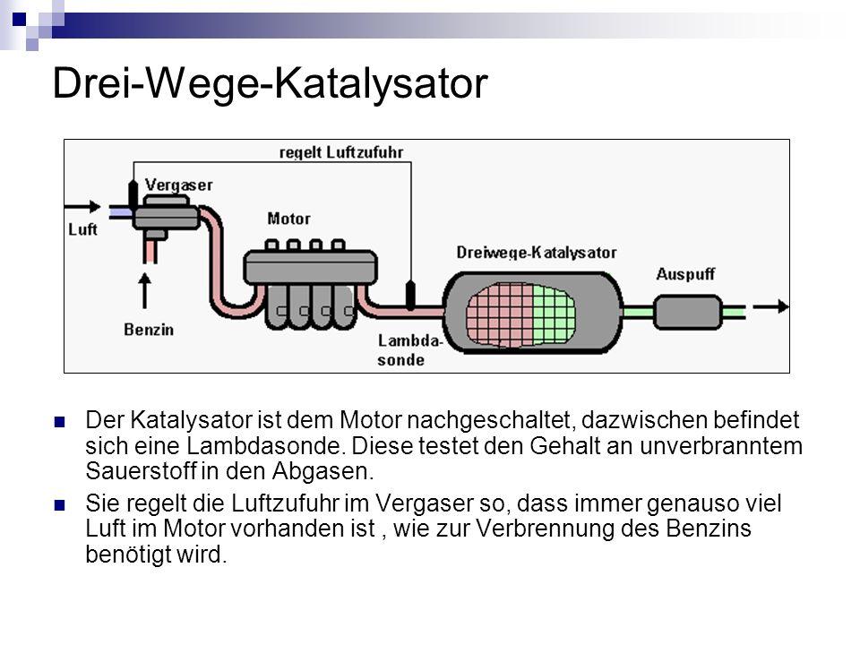 Drei-Wege-Katalysator Der Katalysator ist dem Motor nachgeschaltet, dazwischen befindet sich eine Lambdasonde. Diese testet den Gehalt an unverbrannte