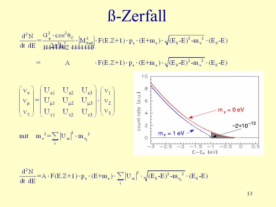 13 ß-Zerfall