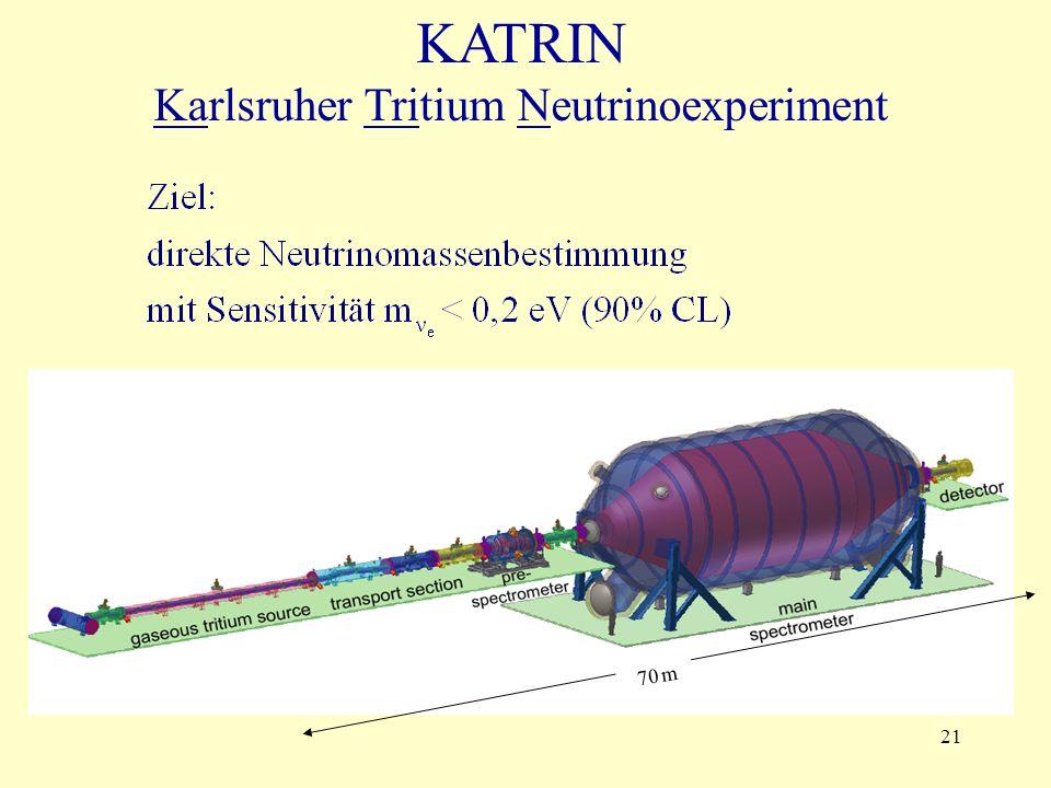 21 KATRIN Karlsruher Tritium Neutrinoexperiment 70 m