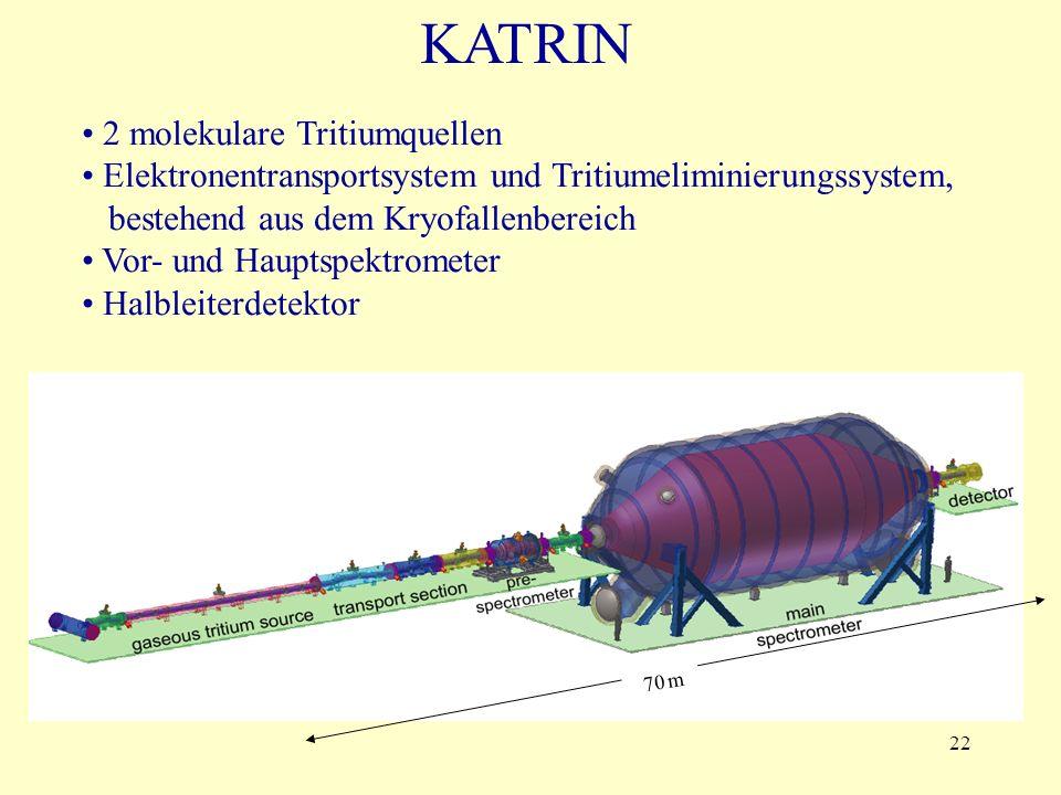 22 KATRIN 70 m 2 molekulare Tritiumquellen Elektronentransportsystem und Tritiumeliminierungssystem, bestehend aus dem Kryofallenbereich Vor- und Haup