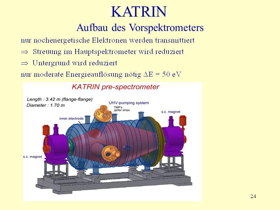 24 KATRIN Aufbau des Vorspektrometers