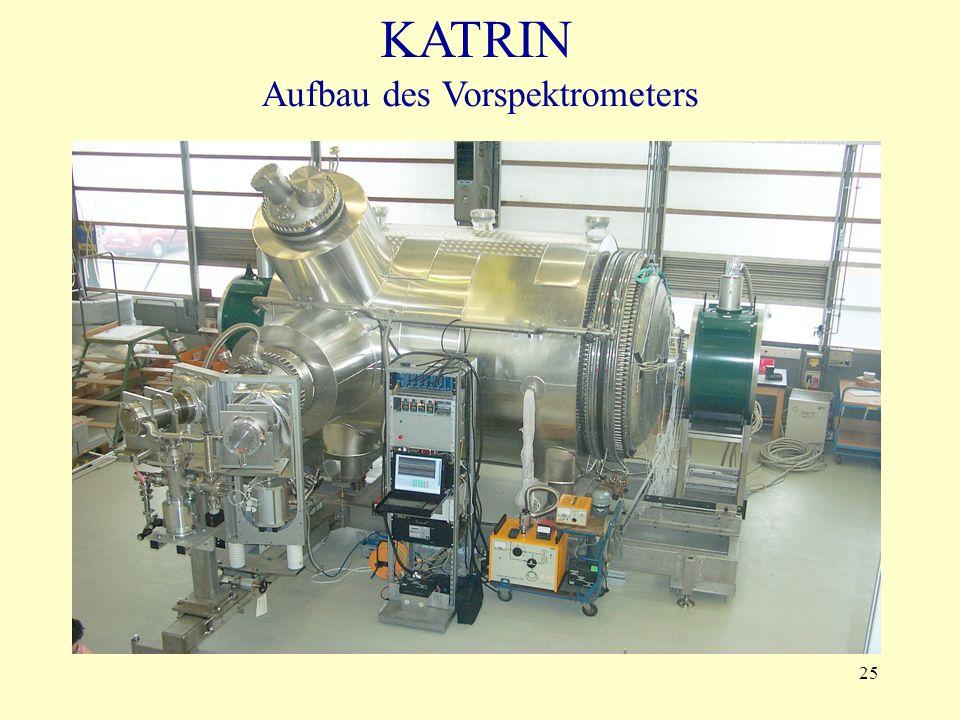 25 KATRIN Aufbau des Vorspektrometers