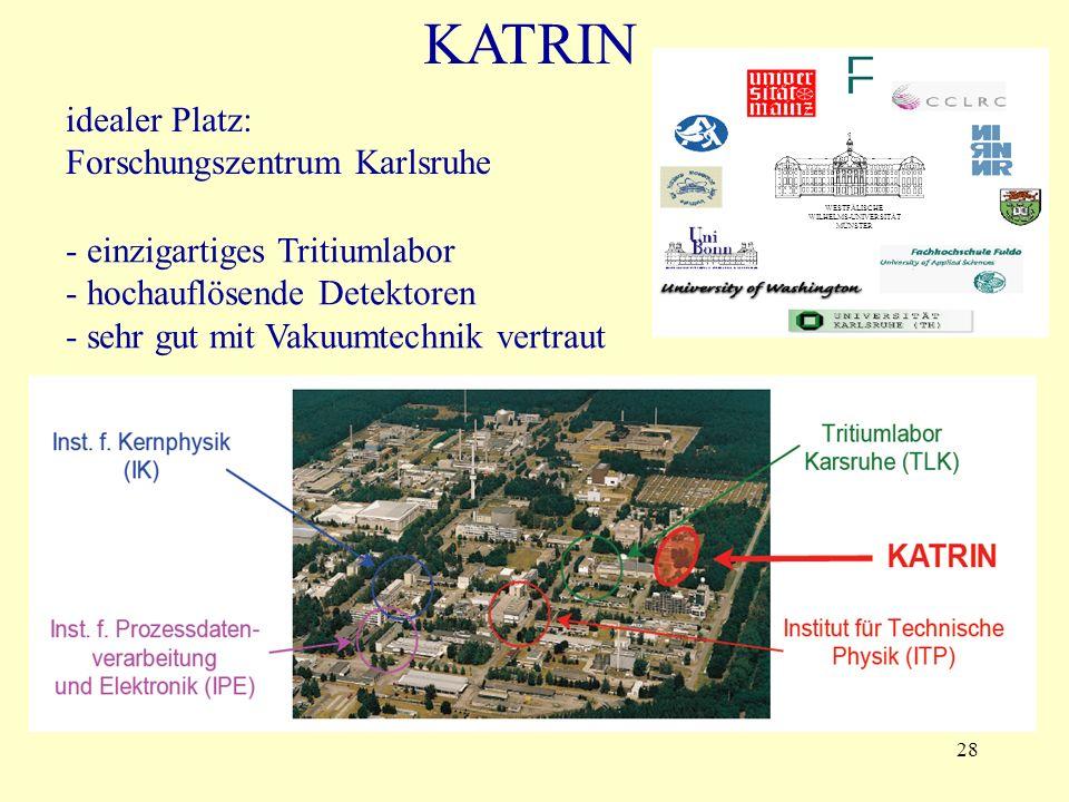 28 idealer Platz: Forschungszentrum Karlsruhe - einzigartiges Tritiumlabor - hochauflösende Detektoren - sehr gut mit Vakuumtechnik vertraut KATRIN WE
