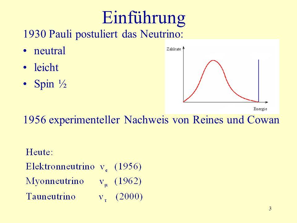 3 1930 Pauli postuliert das Neutrino: neutral leicht Spin ½ 1956 experimenteller Nachweis von Reines und Cowan Einführung