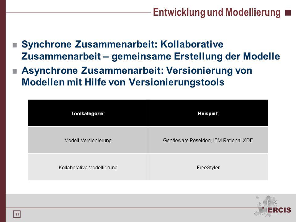 12 Entwicklung und Modellierung Überführung der Ergebnisse der Anforderungsanalyse in Modelle Grundlage für die Implementierung In realen Projekten: H