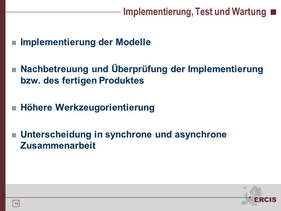 13 Entwicklung und Modellierung Synchrone Zusammenarbeit: Kollaborative Zusammenarbeit – gemeinsame Erstellung der Modelle Asynchrone Zusammenarbeit: