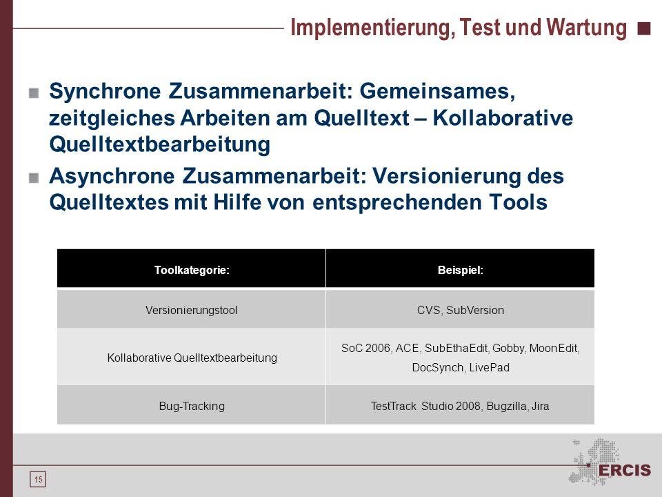 14 Implementierung, Test und Wartung Implementierung der Modelle Nachbetreuung und Überprüfung der Implementierung bzw. des fertigen Produktes Höhere