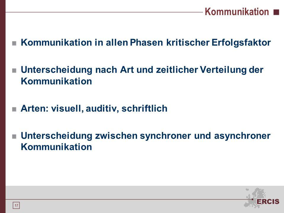 16 Gliederung Kollaboration E-Kollaboration Kollaborative Softwareentwicklung E-Kollaboration in den Phasen der Softwareentwicklung Phasenübergreifend
