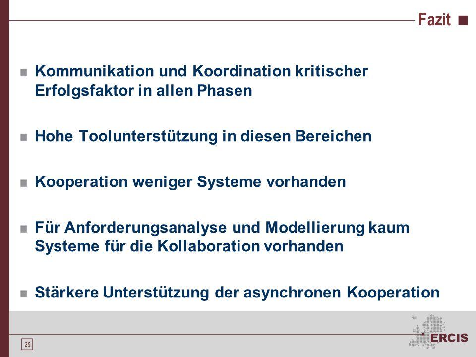 24 Gliederung Kollaboration E-Kollaboration Kollaborative Softwareentwicklung E-Kollaboration in den Phasen der Softwareentwicklung Phasenübergreifend