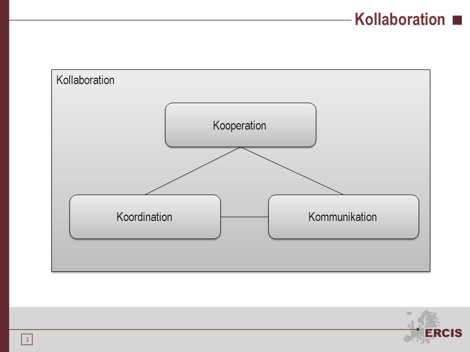 2 Kollaboration Kollaboration in Theorie und Praxis nicht eindeutig definiert Unterschiede zu Kooperation unsauber Hier: Kollaboration ist die Zusamme