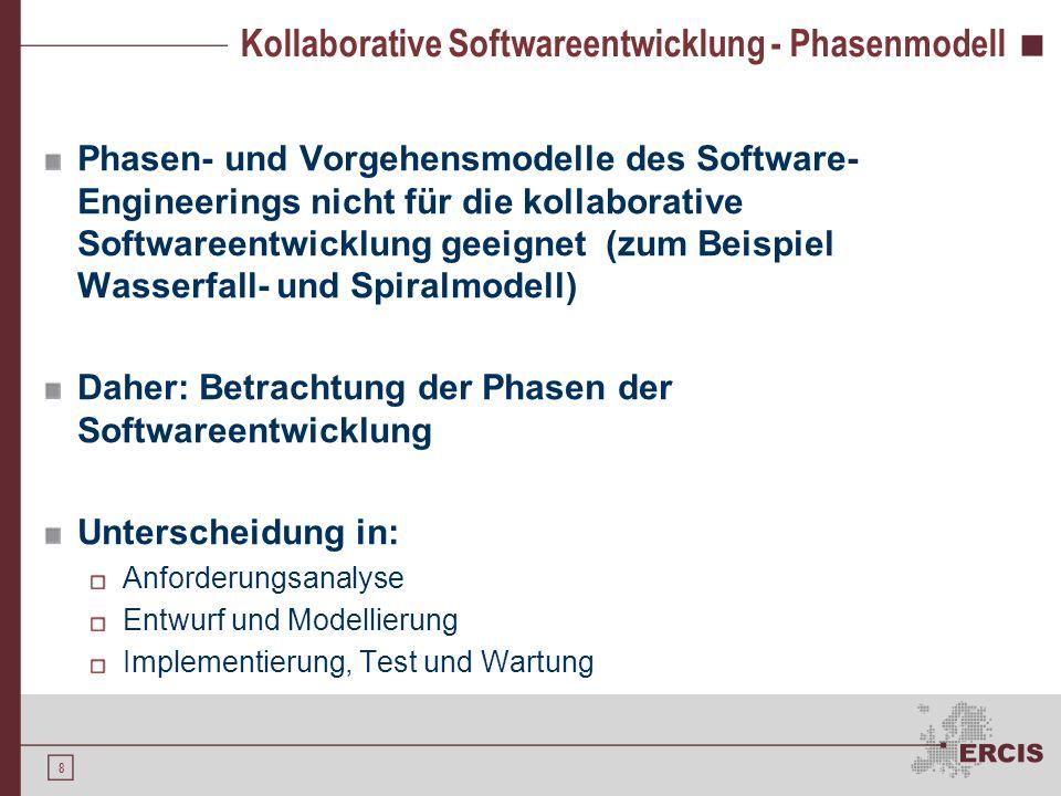 7 Kollaborative Softwareentwicklung Softwareentwicklung ist kollaborativ, wenn: Organisatorisch verteilt, Räumlich verteilt oder Zeitlich verteilt. Wi