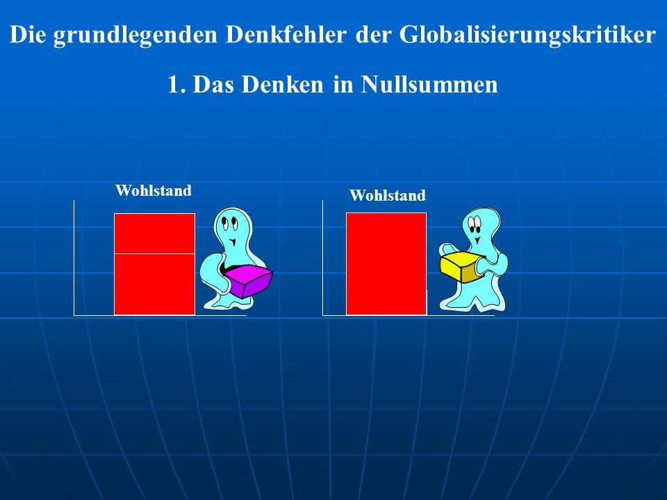 Die grundlegenden Denkfehler der Globalisierungskritiker 1. Das Denken in Nullsummen Wohlstand