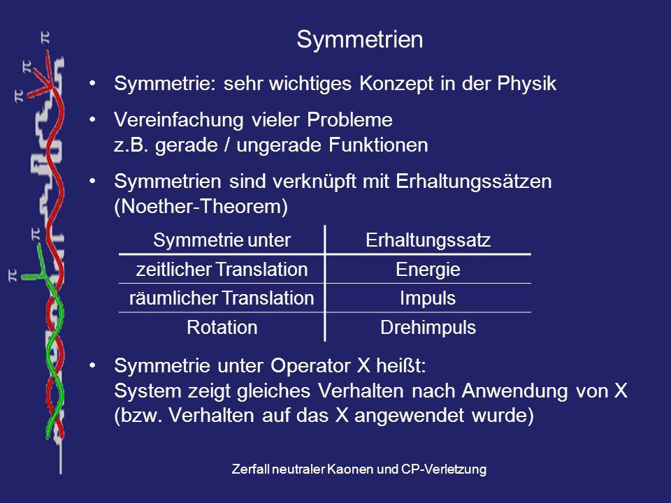 Zerfall neutraler Kaonen und CP-Verletzung Parität (P) Physikalische Prozesse symmetrisch (meistens) d.h.