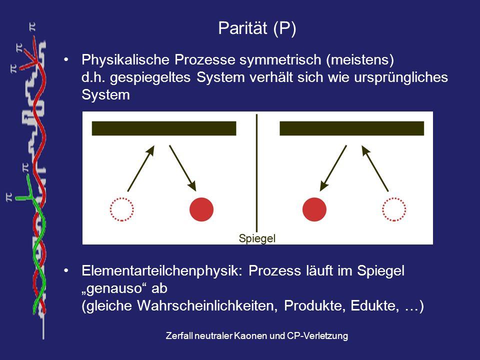 Zerfall neutraler Kaonen und CP-Verletzung Parität (P) Parität im Allgemeinen erhalten z.B.
