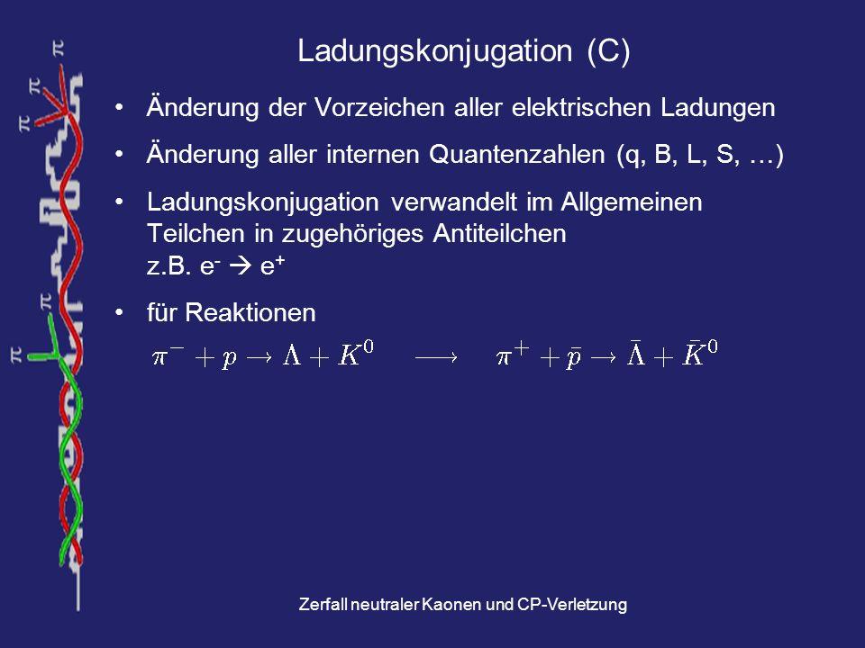 Zerfall neutraler Kaonen und CP-Verletzung Entdeckung der CP-Verletzung Reiner K 2 -Strahl läuft ein Zwei Detektionssysteme messen Viererimpuls der Produkte 3-Pion-Zerfälle ( + – 0 ): 0 wird nicht gemessen Gesamtimpuls in beliebiger Richtung Masse des 0 fehlt 2-Pion-Zerfälle ( + – ): Gesamtimpuls in Richtung des K 2 -Strahls Massen gleich der Masse des K 2 -Strahls