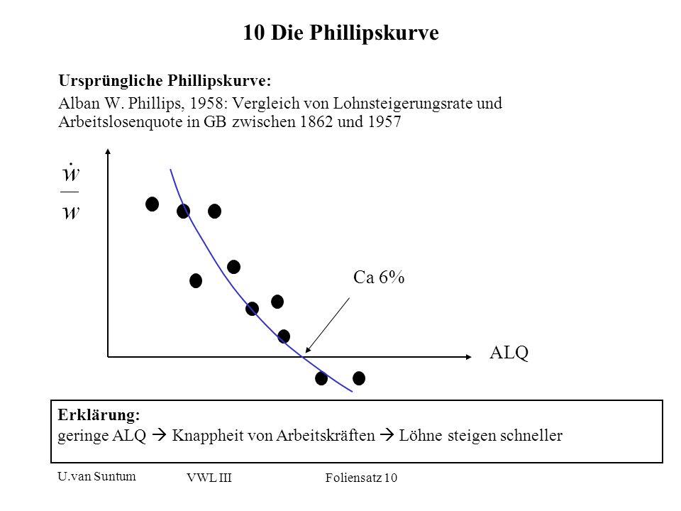 U.van Suntum VWL III Foliensatz 10 Paul Samuelson/Robert Solow (1960): Vergleich von Preissteigerungsrate und Arbeitslosenquote Ca 5,5% ALQ Behauptung: Zielkonflikt (Trade off) zwischen Geldwertstabilität und Vollbeschäftigung Erklärung: Nominallohnfixierung (vgl.
