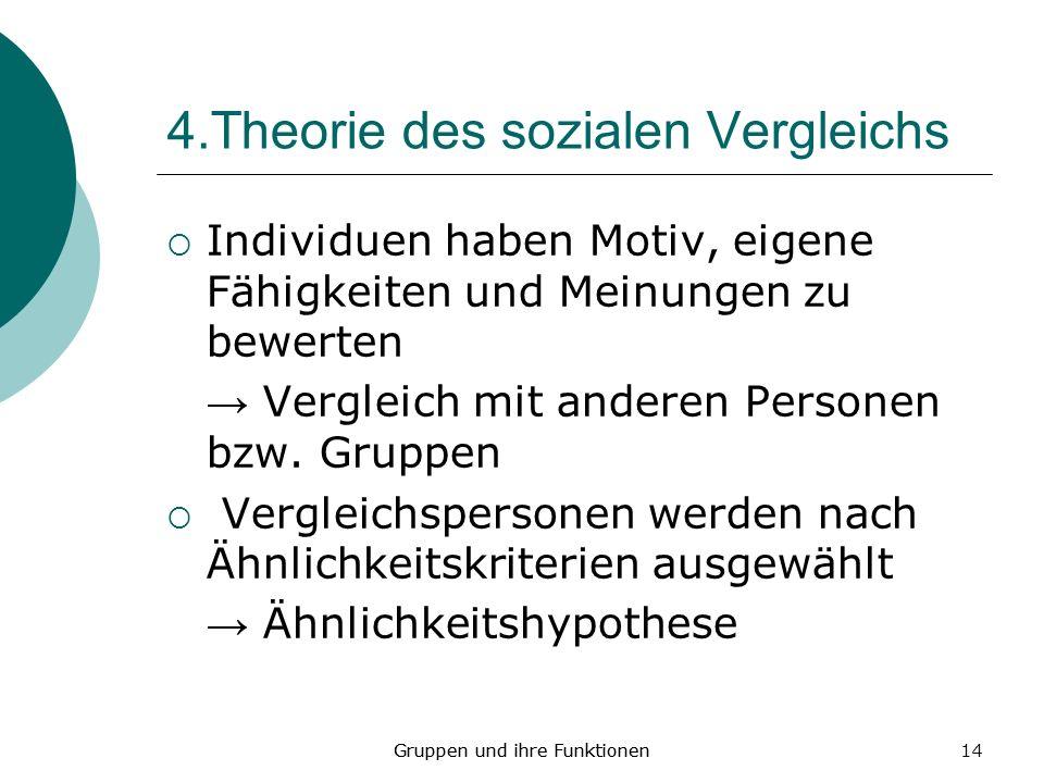14 4.Theorie des sozialen Vergleichs Individuen haben Motiv, eigene Fähigkeiten und Meinungen zu bewerten Vergleich mit anderen Personen bzw.