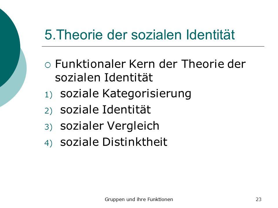 23 5.Theorie der sozialen Identität Funktionaler Kern der Theorie der sozialen Identität 1) soziale Kategorisierung 2) soziale Identität 3) sozialer Vergleich 4) soziale Distinktheit Gruppen und ihre Funktionen