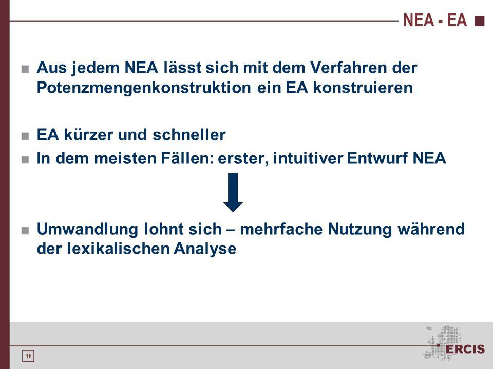 15 Nichtdeterministischer endlicher Automat (NEA) NEA unterscheidet sich vom EA dadurch, dass aus einem Zustand mehrere Kanten mit der gleichen Beschr