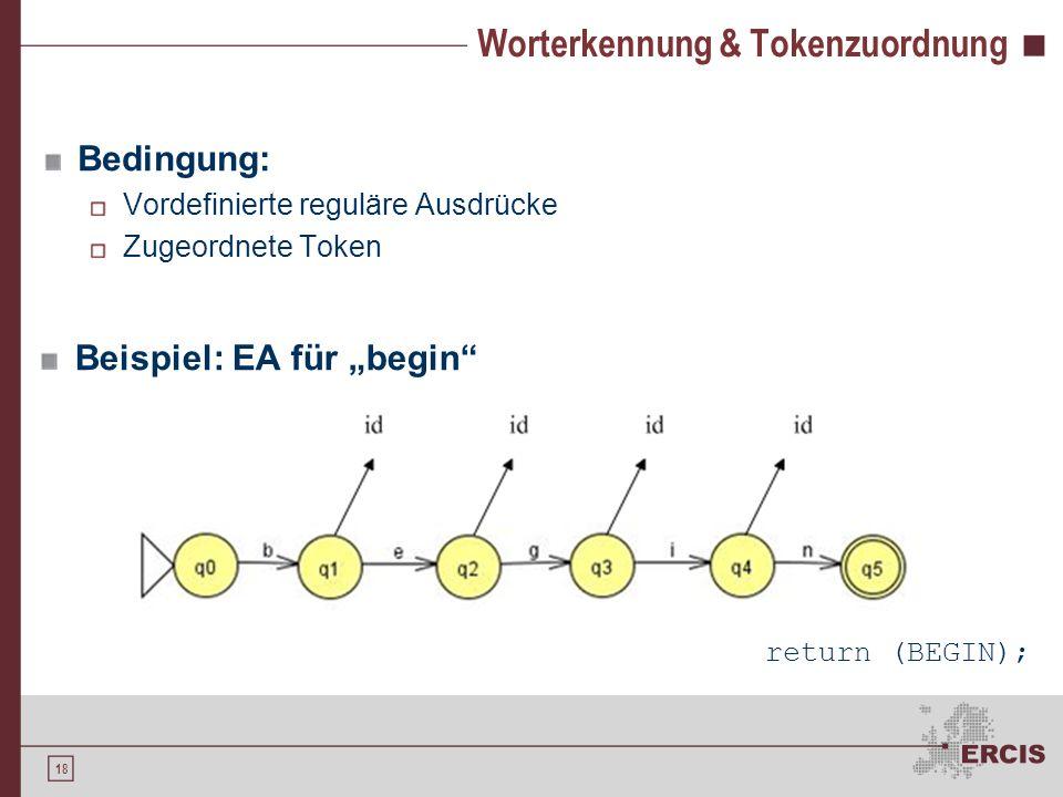 17 Pattern-Matching Hauptaufgabe der lexikalischen Analyse: Mustererkennung und Zuordnung von Token Zuordnung der Token Wortkennung Ausblenden bedeutu
