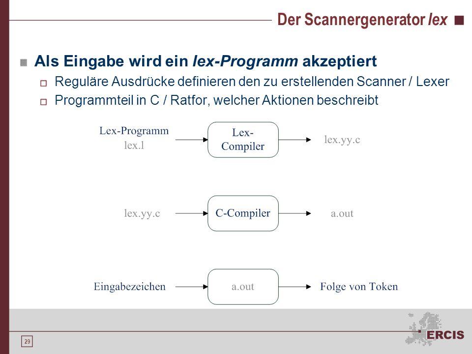 28 Der Scannergenerator lex Entwickelt in den 70er Jahren Unix – Standardwerkzeug Als Ergänzung zum Parser-Generator yacc Selbst vergleichbar mit eine